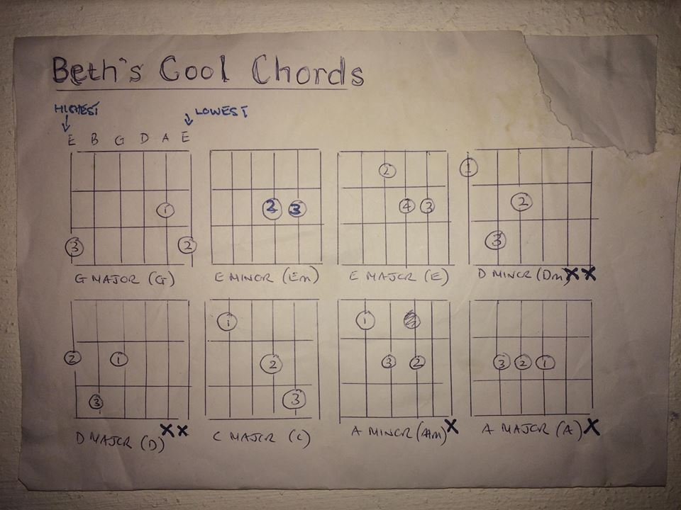 beths cool chords 2